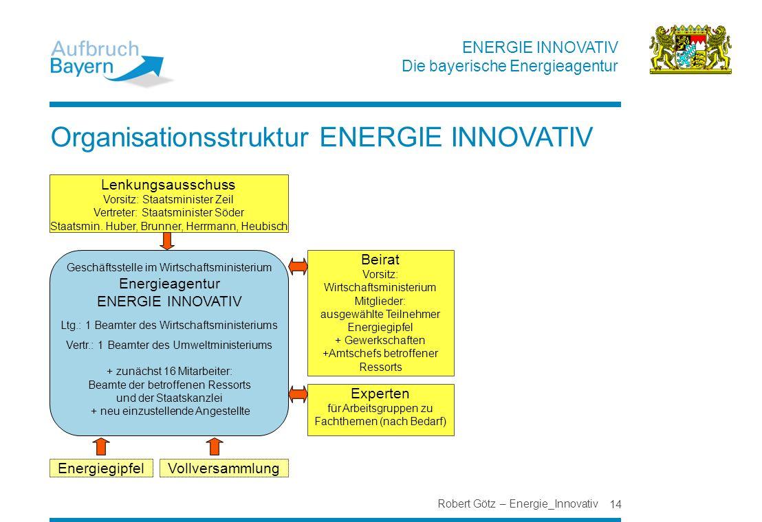 ENERGIE INNOVATIV Die bayerische Energieagentur Robert Götz – Energie_Innovativ 14 Lenkungsausschuss Vorsitz: Staatsminister Zeil Vertreter: Staatsmin