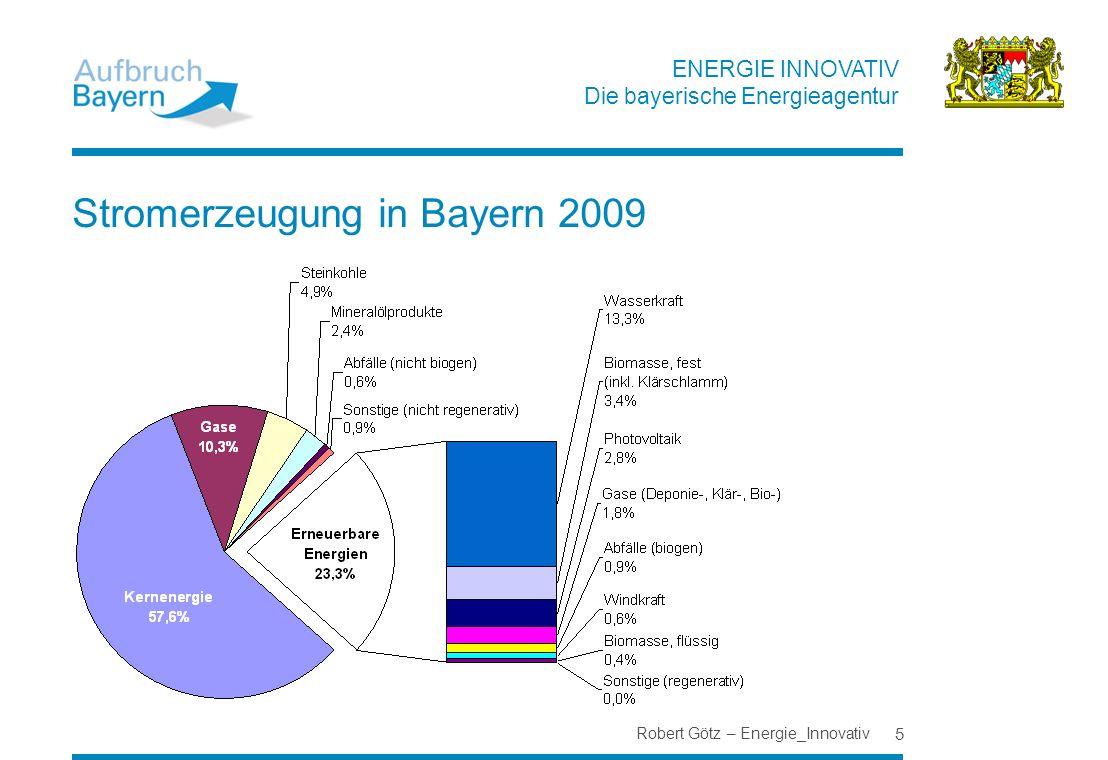 ENERGIE INNOVATIV Die bayerische Energieagentur Stromerzeugung in Bayern 2009 Robert Götz – Energie_Innovativ 5