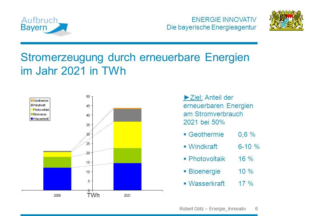 ENERGIE INNOVATIV Die bayerische Energieagentur Robert Götz – Energie_Innovativ 6 Stromerzeugung durch erneuerbare Energien im Jahr 2021 in TWh Ziel: