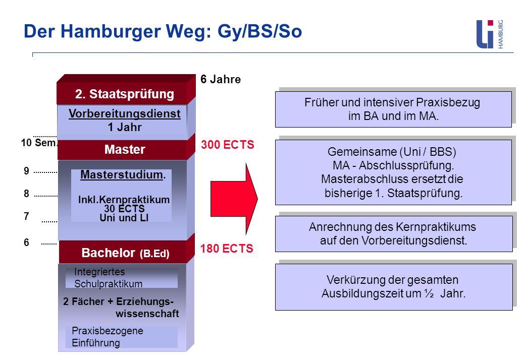 Der Hamburger Weg: Gy/BS/So Hamburger Kommission für Lehrerbildung arbeitet seit 2001 Früher und intensiver Praxisbezug im BA und im MA. Früher und in