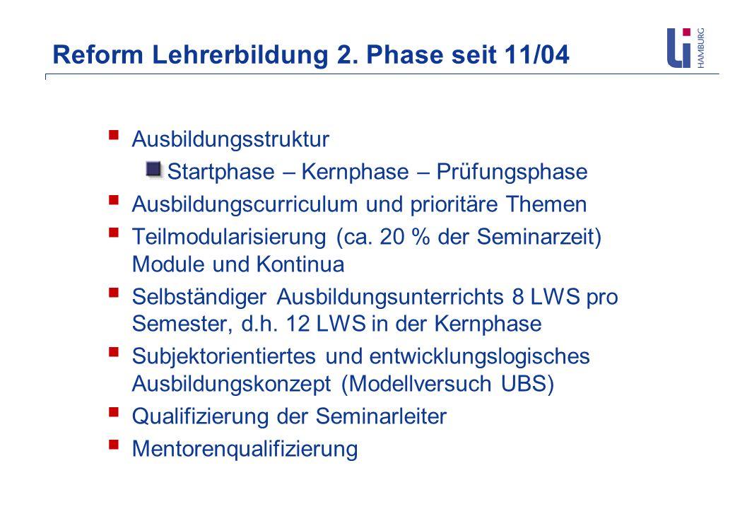 Reform Lehrerbildung 2. Phase seit 11/04 Ausbildungsstruktur Startphase – Kernphase – Prüfungsphase Ausbildungscurriculum und prioritäre Themen Teilmo