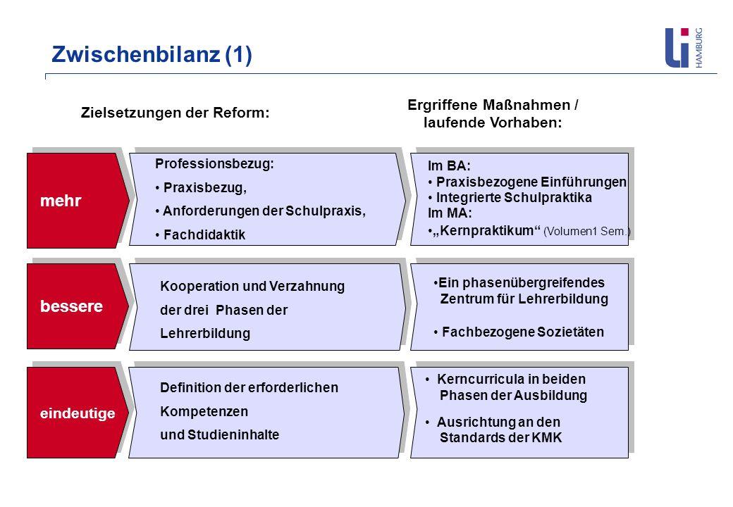 Zwischenbilanz (1) mehr bessere eindeutige Professionsbezug: Praxisbezug, Anforderungen der Schulpraxis, Fachdidaktik Kooperation und Verzahnung der d