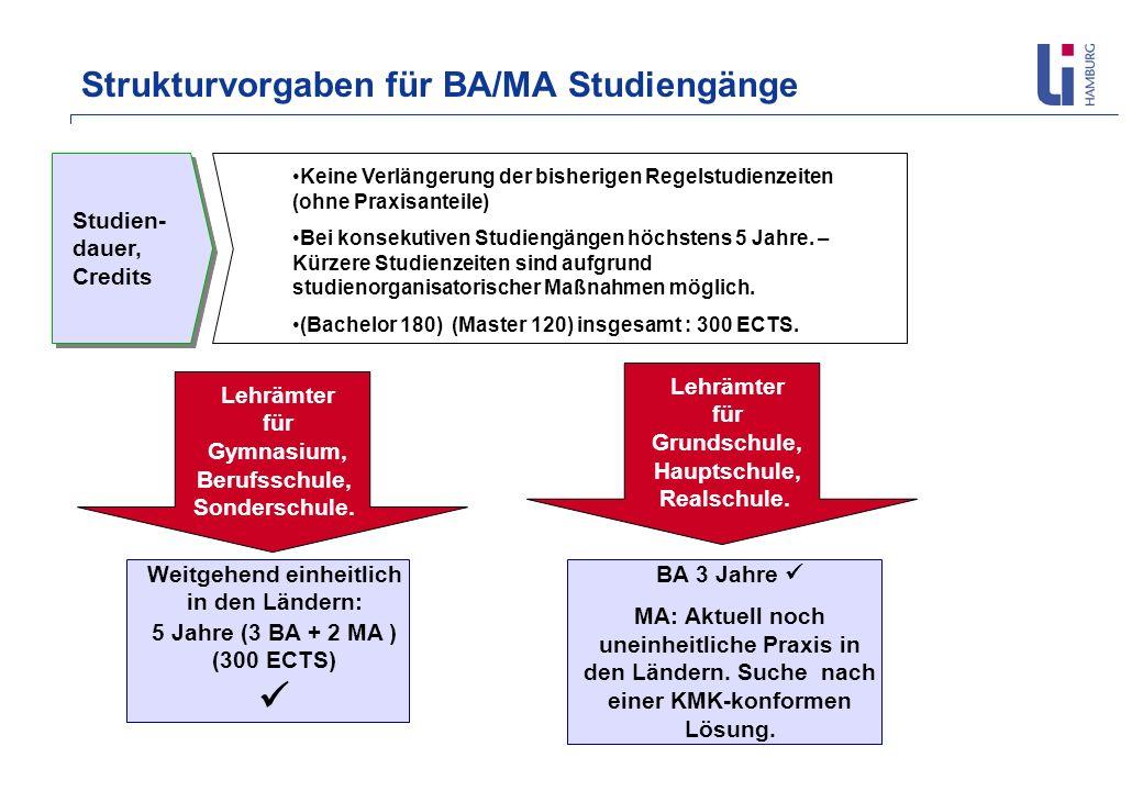 Strukturvorgaben für BA/MA Studiengänge Studien- dauer, Credits Studien- dauer, Credits Keine Verlängerung der bisherigen Regelstudienzeiten (ohne Pra