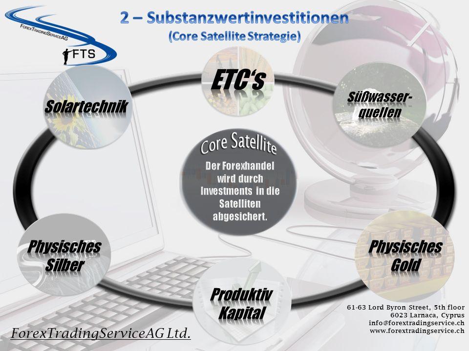 Hohe Erwartung (Spekulativ) Core-Satellite / FTS-Trading-Modul 70 / 3060 / 4050 / 50 18 - 30 % 30 - 60 % 60 - 100 % Performance Mittlere Erwartung (Mo