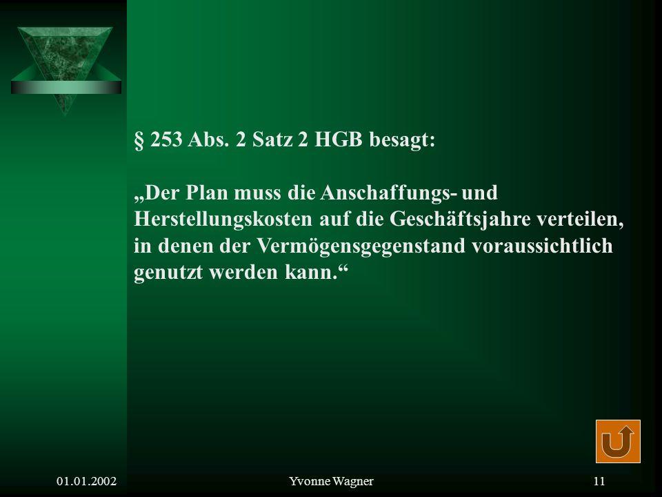 01.01.2002Yvonne Wagner10 Planmäßige Abschreibung... wird im Steuerrecht Absetzungen für Abnutzung ( AfA ) genannt.