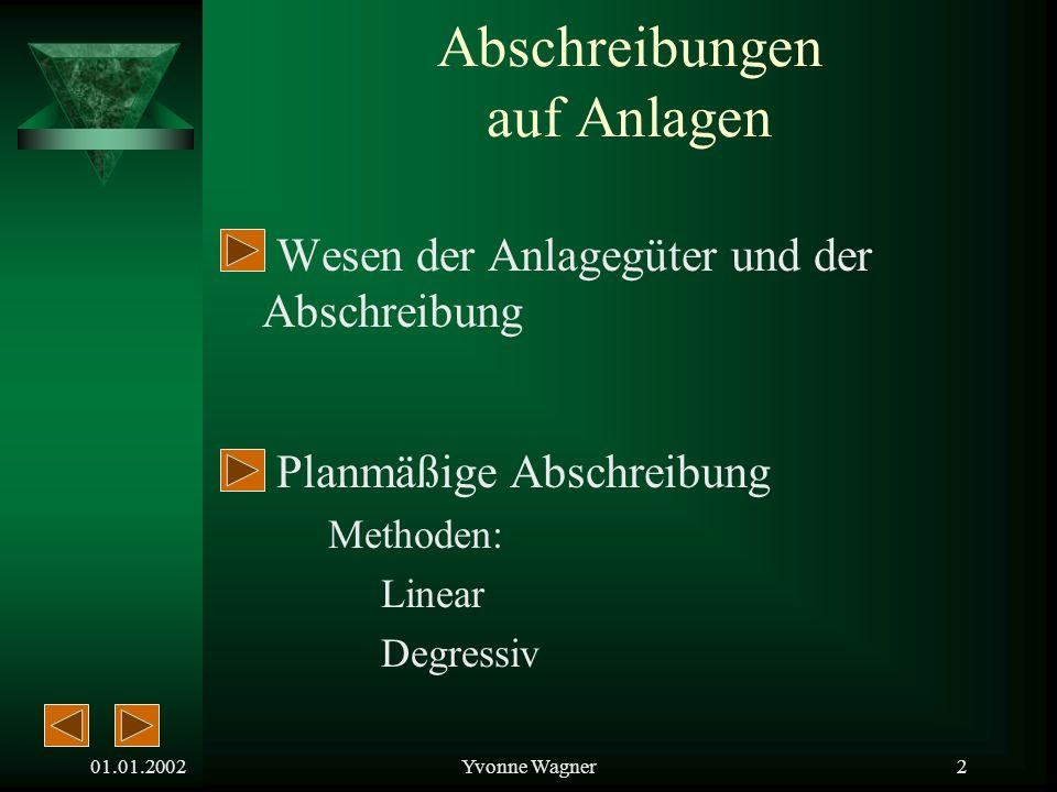 01.01.2002Yvonne Wagner1 Abschreibungen
