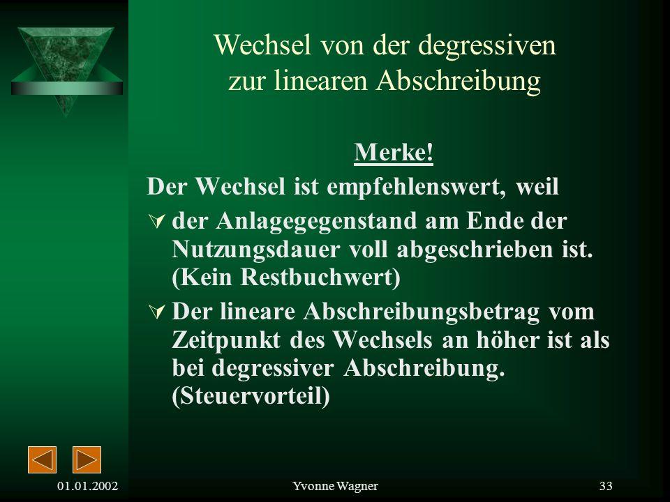 01.01.2002Yvonne Wagner32 Nicht umgekehrt !!!