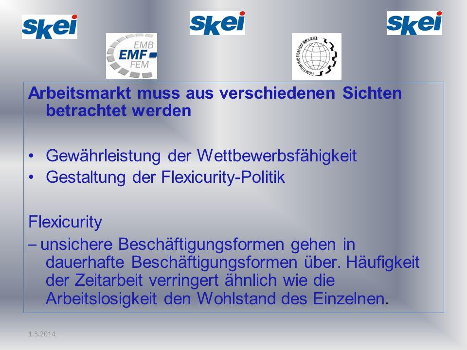 1.3.2014 Arbeitsmarkt muss aus verschiedenen Sichten betrachtet werden Gewährleistung der Wettbewerbsfähigkeit Gestaltung der Flexicurity-Politik Flex