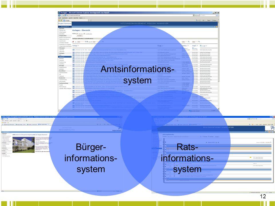 12 Amtsinformations- system Rats- informations- system Bürger- informations- system