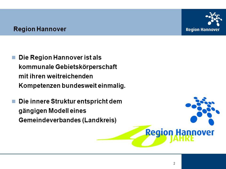 2 Region Hannover Die Region Hannover ist als kommunale Gebietskörperschaft mit ihren weitreichenden Kompetenzen bundesweit einmalig. Die innere Struk