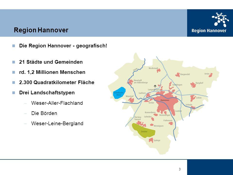 3 Die Region Hannover - geografisch! Region Hannover 21 Städte und Gemeinden rd. 1,2 Millionen Menschen 2.300 Quadratkilometer Fläche Drei Landschafts
