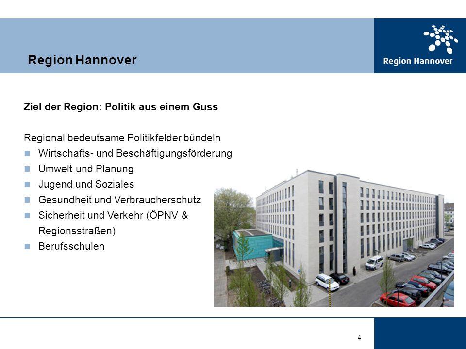 4 Ziel der Region: Politik aus einem Guss Regional bedeutsame Politikfelder bündeln Wirtschafts- und Beschäftigungsförderung Umwelt und Planung Jugend und Soziales Gesundheit und Verbraucherschutz Sicherheit und Verkehr (ÖPNV & Regionsstraßen) Berufsschulen Region Hannover
