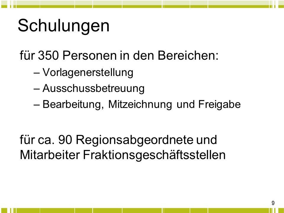 9 Schulungen für 350 Personen in den Bereichen: –Vorlagenerstellung –Ausschussbetreuung –Bearbeitung, Mitzeichnung und Freigabe für ca. 90 Regionsabge