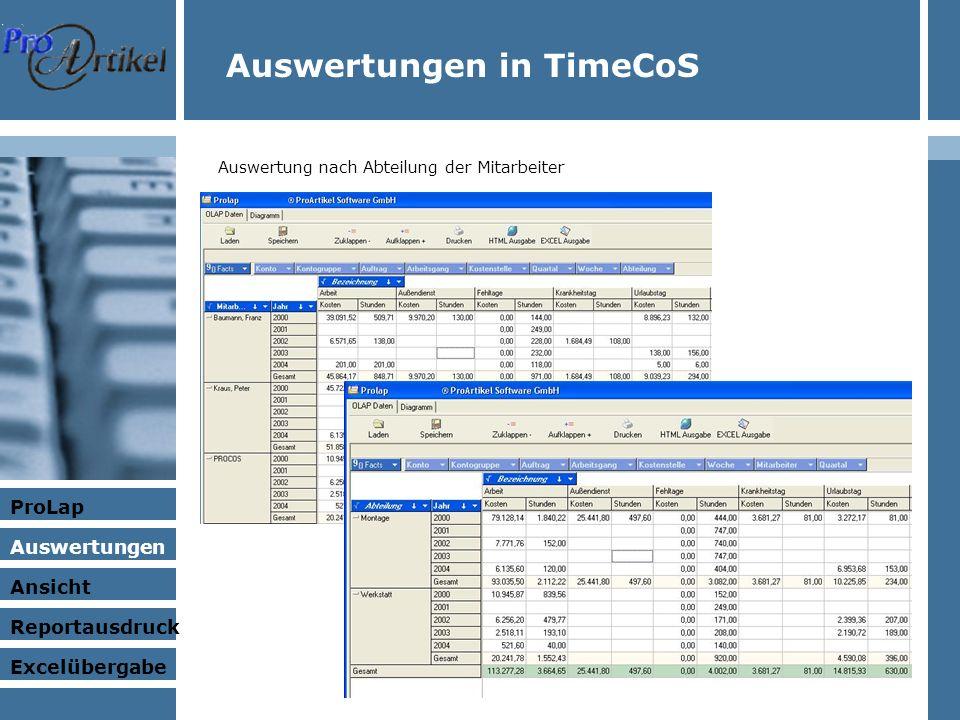Auswertungen in TimeCoS Auswertung nach Abteilung der Mitarbeiter ProLap Auswertungen Ansicht Excelübergabe Reportausdruck