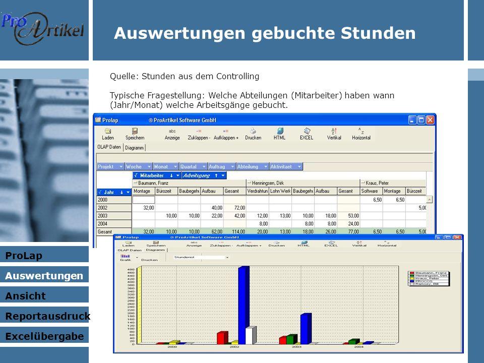 Auswertungen gebuchte Stunden Quelle: Stunden aus dem Controlling Typische Fragestellung: Welche Abteilungen (Mitarbeiter) haben wann (Jahr/Monat) welche Arbeitsgänge gebucht.