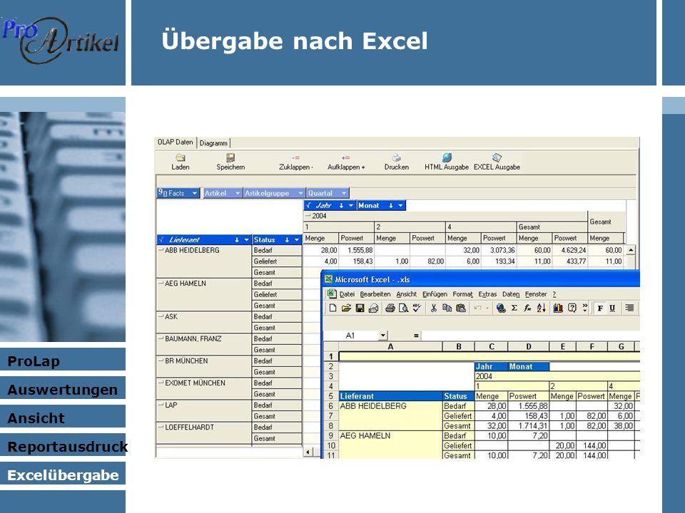 Übergabe nach Excel ProLap Auswertungen Ansicht Excelübergabe Reportausdruck