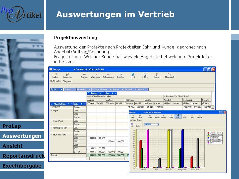Auswertungen im Vertrieb Projektauswertung Auswertung der Projekte nach Projektleiter, Jahr und Kunde, geordnet nach Angebot/Auftrag/Rechnung.
