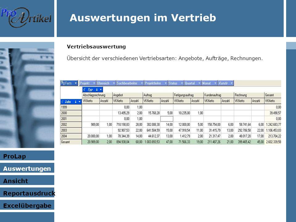 Auswertungen im Vertrieb Vertriebsauswertung Übersicht der verschiedenen Vertriebsarten: Angebote, Aufträge, Rechnungen.