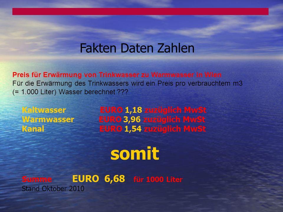 Fakten Daten Zahlen Preis für Erwärmung von Trinkwasser zu Warmwasser in Wien Für die Erwärmung des Trinkwassers wird ein Preis pro verbrauchtem m3 (=