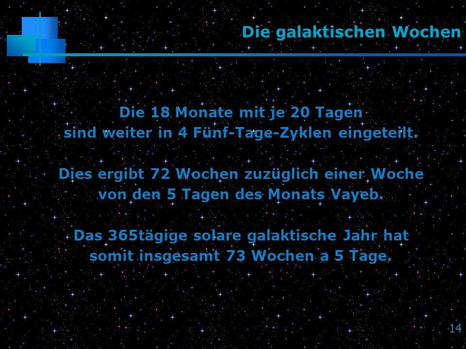 14 Die galaktischen Wochen Die 18 Monate mit je 20 Tagen sind weiter in 4 Fünf-Tage-Zyklen eingeteilt. Dies ergibt 72 Wochen zuzüglich einer Woche von