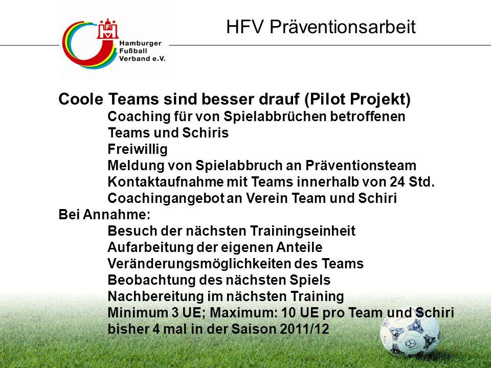 Coole Teams sind besser drauf (Pilot Projekt) Coaching für von Spielabbrüchen betroffenen Teams und Schiris Freiwillig Meldung von Spielabbruch an Prä
