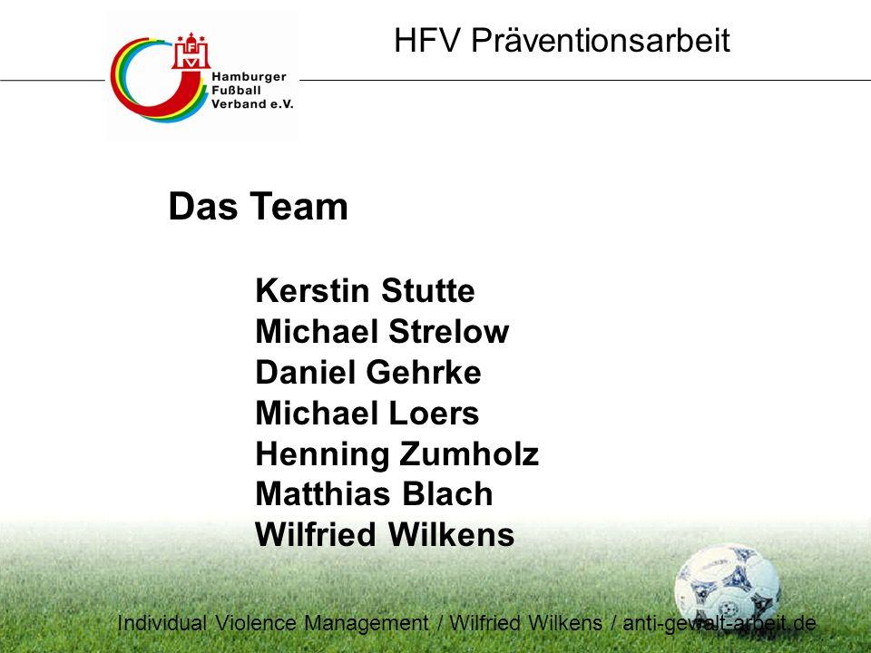Gewalt auf Sportplätzen… …hat viele Gesichter HFV Präventionsarbeit Individual Violence Management / Wilfried Wilkens / anti-gewalt-arbeit.de