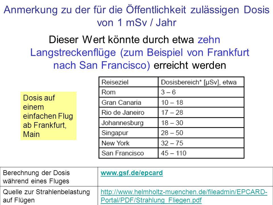 Anmerkung zu der für die Öffentlichkeit zulässigen Dosis von 1 mSv / Jahr Dieser Wert könnte durch etwa zehn Langstreckenflüge (zum Beispiel von Frank