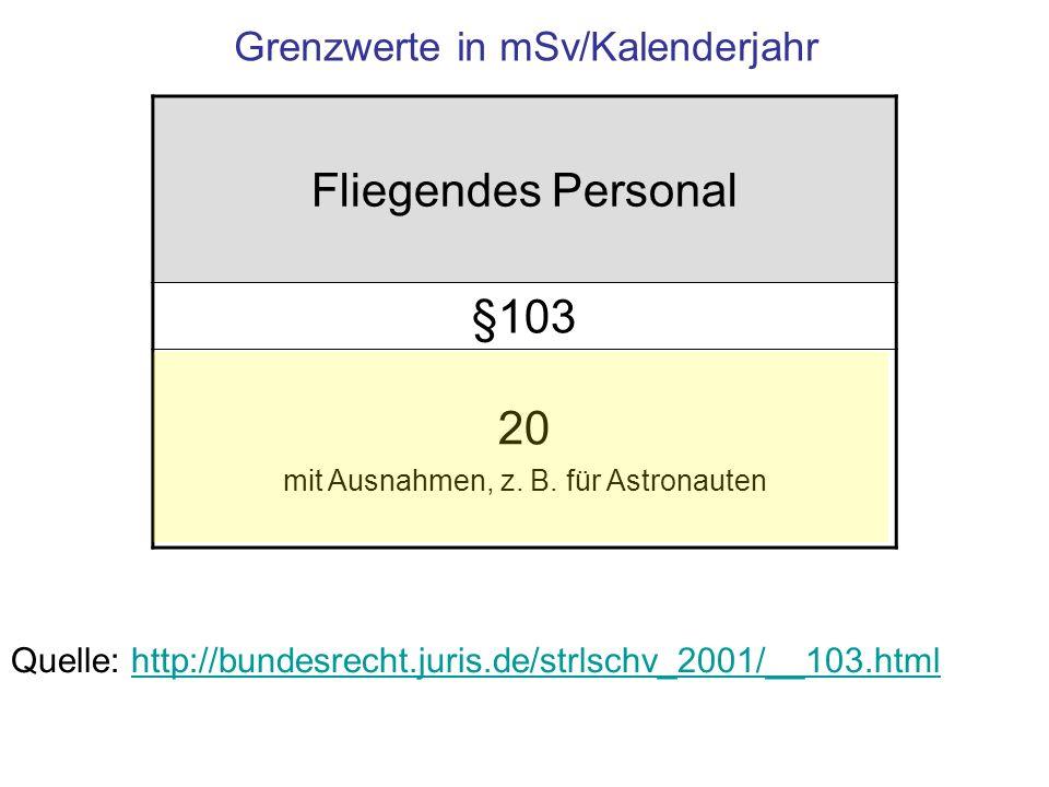Grenzwerte in mSv/Kalenderjahr Fliegendes Personal §103 20 mit Ausnahmen, z. B. für Astronauten Quelle: http://bundesrecht.juris.de/strlschv_2001/__10