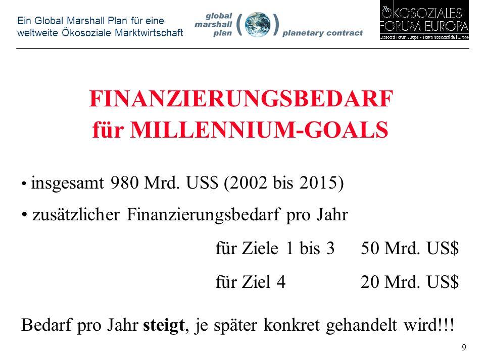 Ein Global Marshall Plan für eine weltweite Ökosoziale Marktwirtschaft FINANZIERUNGSBEDARF für MILLENNIUM-GOALS insgesamt 980 Mrd.