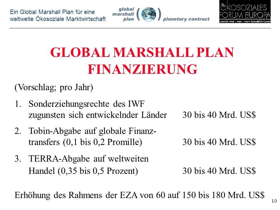 Ein Global Marshall Plan für eine weltweite Ökosoziale Marktwirtschaft GLOBAL MARSHALL PLAN FINANZIERUNG (Vorschlag; pro Jahr) 1.Sonderziehungsrechte des IWF zugunsten sich entwickelnder Länder30 bis 40 Mrd.