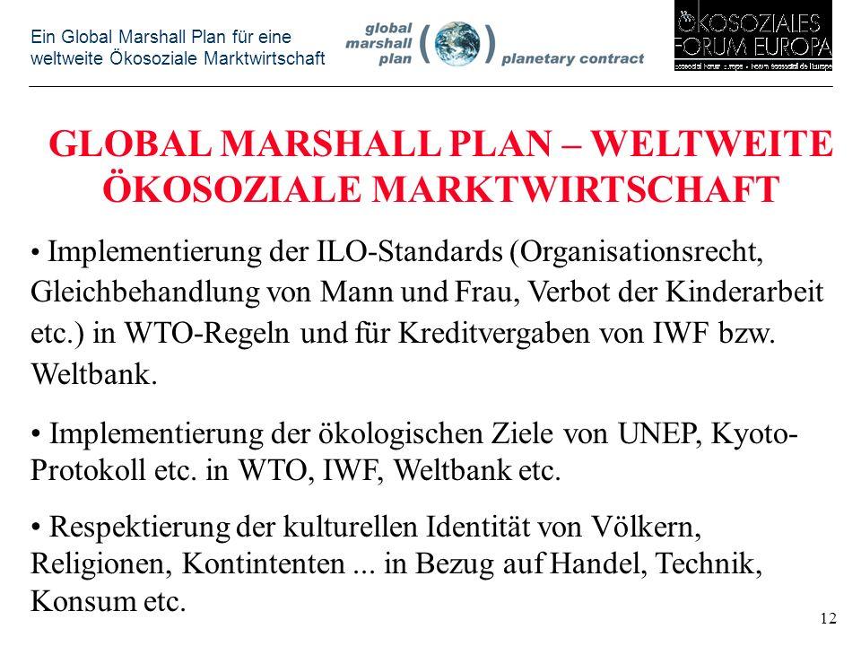 Ein Global Marshall Plan für eine weltweite Ökosoziale Marktwirtschaft GLOBAL MARSHALL PLAN – WELTWEITE ÖKOSOZIALE MARKTWIRTSCHAFT Implementierung der ILO-Standards (Organisationsrecht, Gleichbehandlung von Mann und Frau, Verbot der Kinderarbeit etc.) in WTO-Regeln und für Kreditvergaben von IWF bzw.