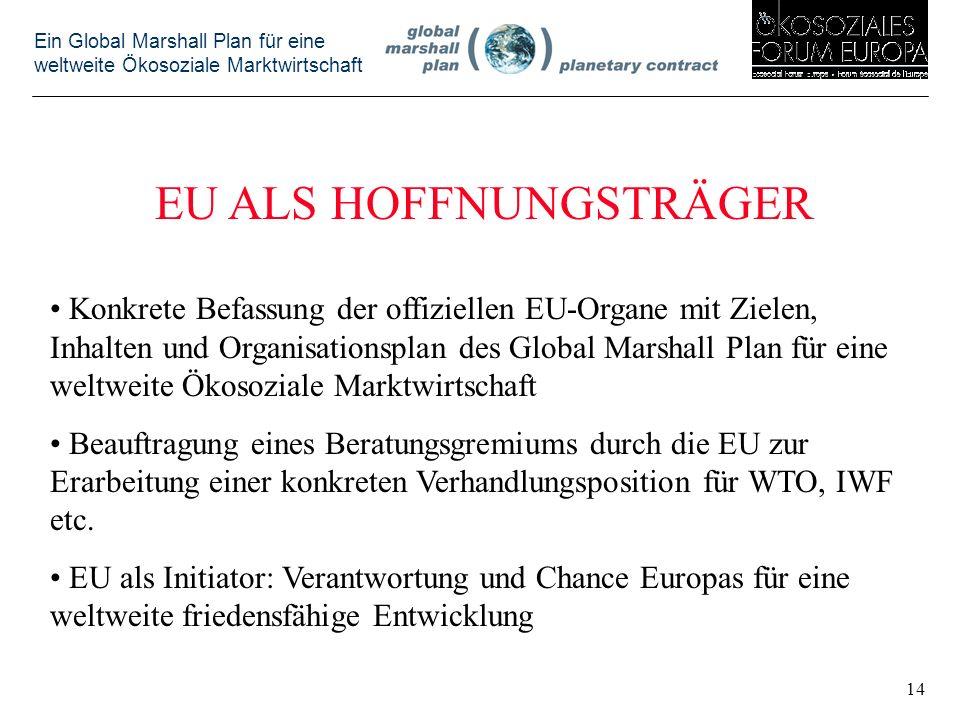 Ein Global Marshall Plan für eine weltweite Ökosoziale Marktwirtschaft EU ALS HOFFNUNGSTRÄGER Konkrete Befassung der offiziellen EU-Organe mit Zielen, Inhalten und Organisationsplan des Global Marshall Plan für eine weltweite Ökosoziale Marktwirtschaft Beauftragung eines Beratungsgremiums durch die EU zur Erarbeitung einer konkreten Verhandlungsposition für WTO, IWF etc.