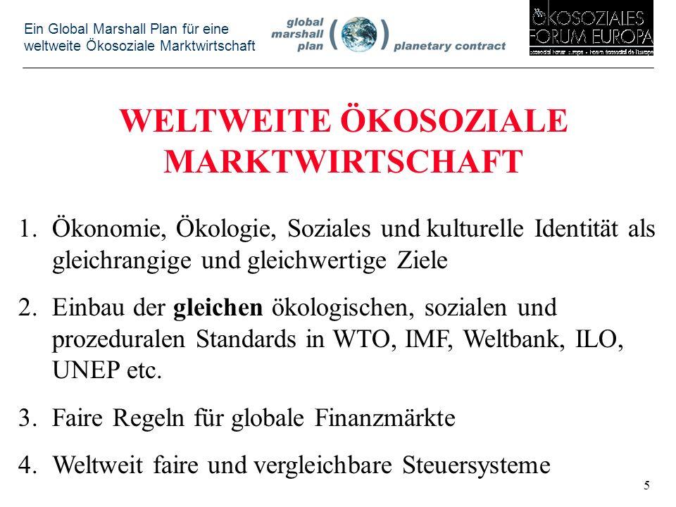 Ein Global Marshall Plan für eine weltweite Ökosoziale Marktwirtschaft WELTWEITE ÖKOSOZIALE MARKTWIRTSCHAFT 1.Ökonomie, Ökologie, Soziales und kulturelle Identität als gleichrangige und gleichwertige Ziele 2.Einbau der gleichen ökologischen, sozialen und prozeduralen Standards in WTO, IMF, Weltbank, ILO, UNEP etc.