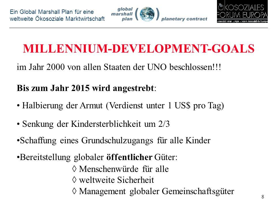 Ein Global Marshall Plan für eine weltweite Ökosoziale Marktwirtschaft MILLENNIUM-DEVELOPMENT-GOALS im Jahr 2000 von allen Staaten der UNO beschlossen!!.