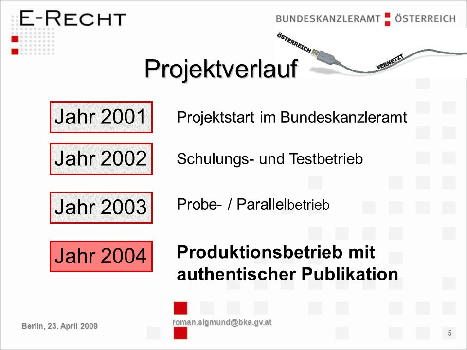 5 Jahr 2001 Projektstart im Bundeskanzleramt Jahr 2002 Schulungs- und Testbetrieb Jahr 2003 Probe- / Parallel betrieb Jahr 2004 Produktionsbetrieb mit