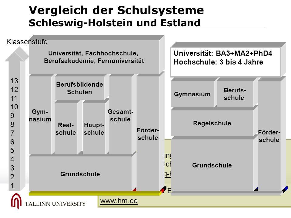 Vergleich der Schulsysteme Schleswig-Holstein und Estland Quellen: Ministerium für Bildung, Wissenschaft, Forschung und Kultur des Landes Schleswig-Ho