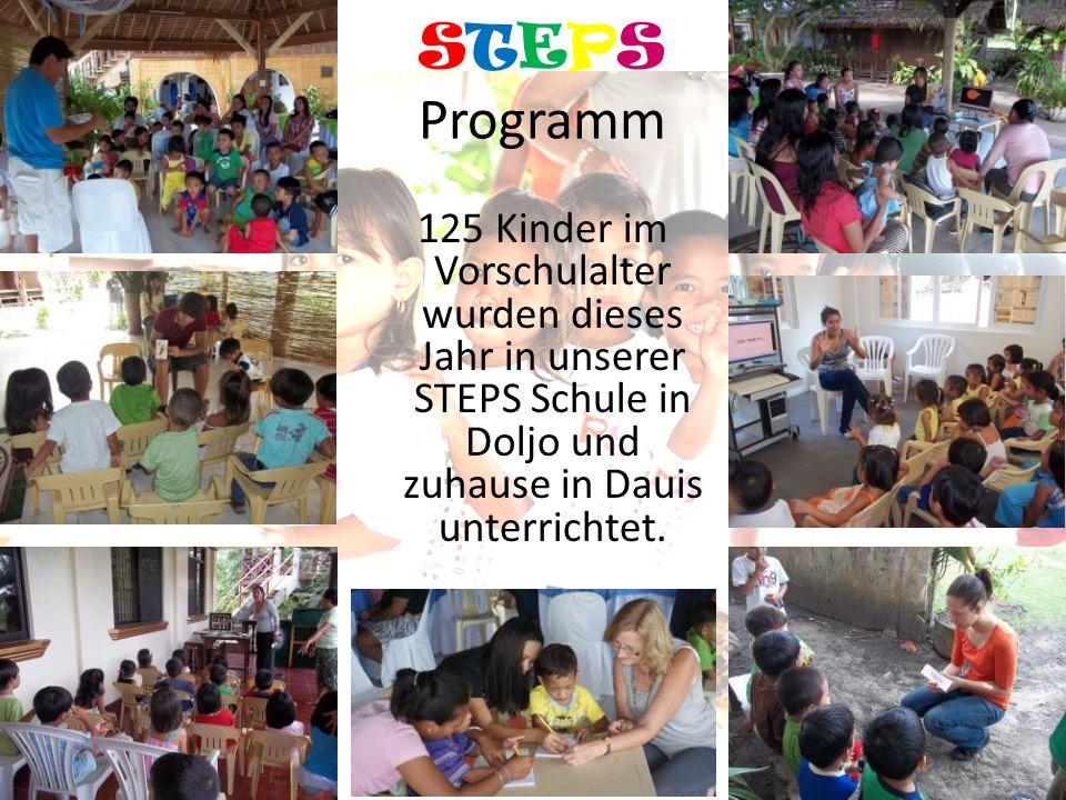 STEPS Programm 125 Kinder im Vorschulalter wurden dieses Jahr in unserer STEPS Schule in Doljo und zuhause in Dauis unterrichtet.