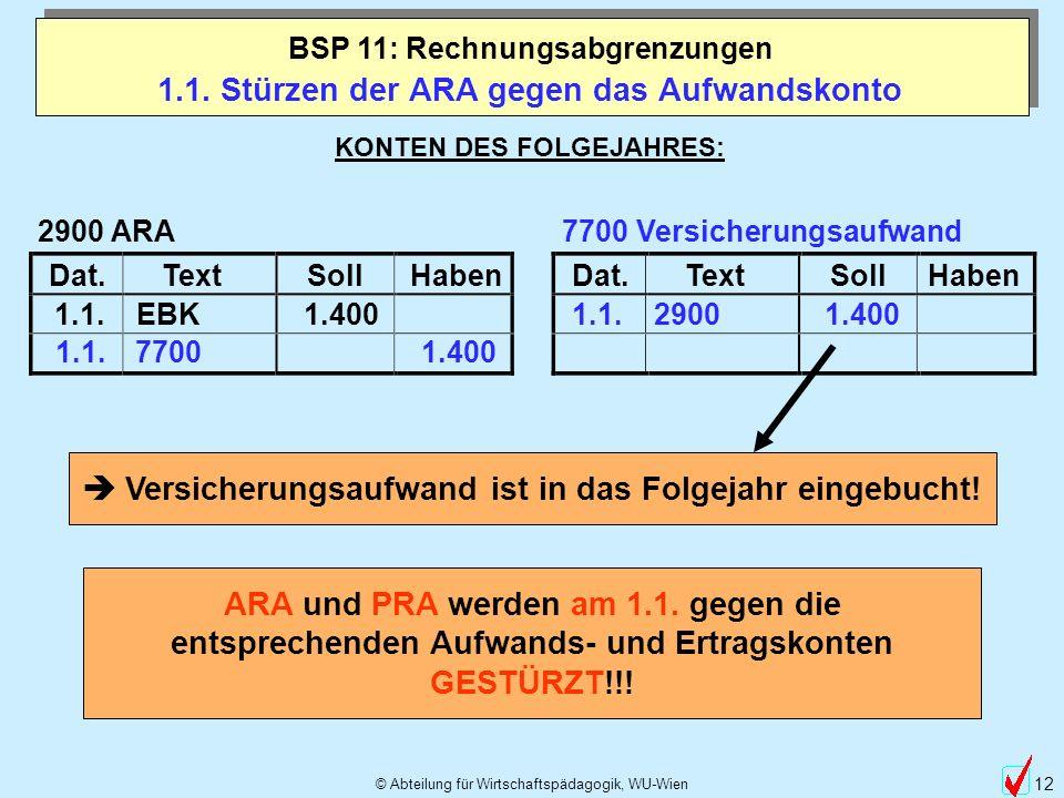 © Abteilung für Wirtschaftspädagogik, WU-Wien 12 1.1. Stürzen der ARA gegen das Aufwandskonto BSP 11: Rechnungsabgrenzungen KONTEN DES FOLGEJAHRES: Da