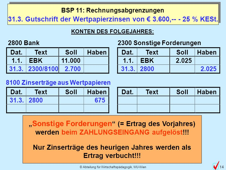© Abteilung für Wirtschaftspädagogik, WU-Wien 14 Dat.TextSollHabenDat.TextSollHaben Dat.TextSollHabenDat.TextSollHaben 31.3. Gutschrift der Wertpapier