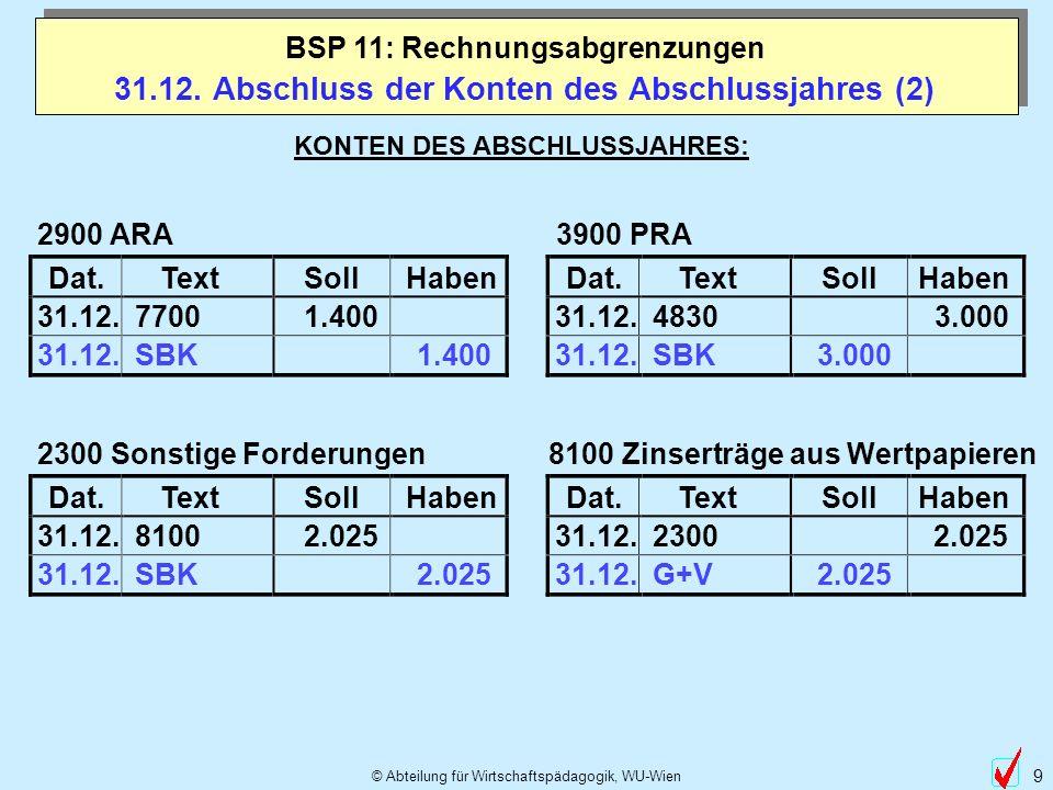 © Abteilung für Wirtschaftspädagogik, WU-Wien 9 Dat.TextSollHabenDat.TextSollHaben Dat.TextSollHabenDat.TextSollHaben 31.12. Abschluss der Konten des