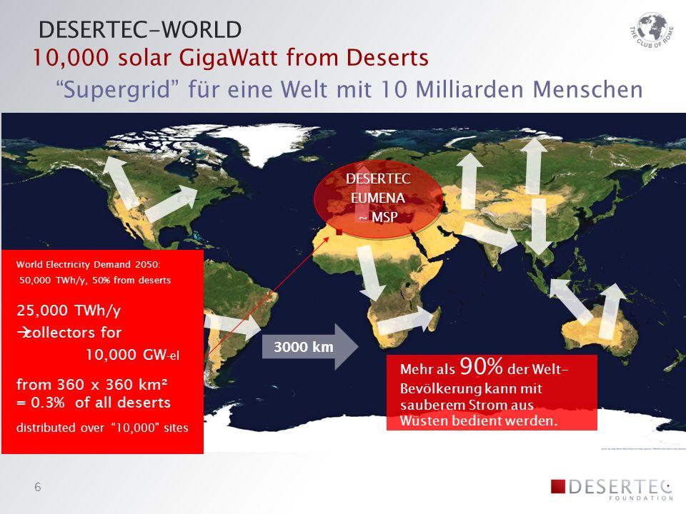 DESERTEC-WORLD 10,000 solar GigaWatt from Deserts Mehr als 90% der Welt- Bevölkerung kann mit sauberem Strom aus Wüsten bedient werden.