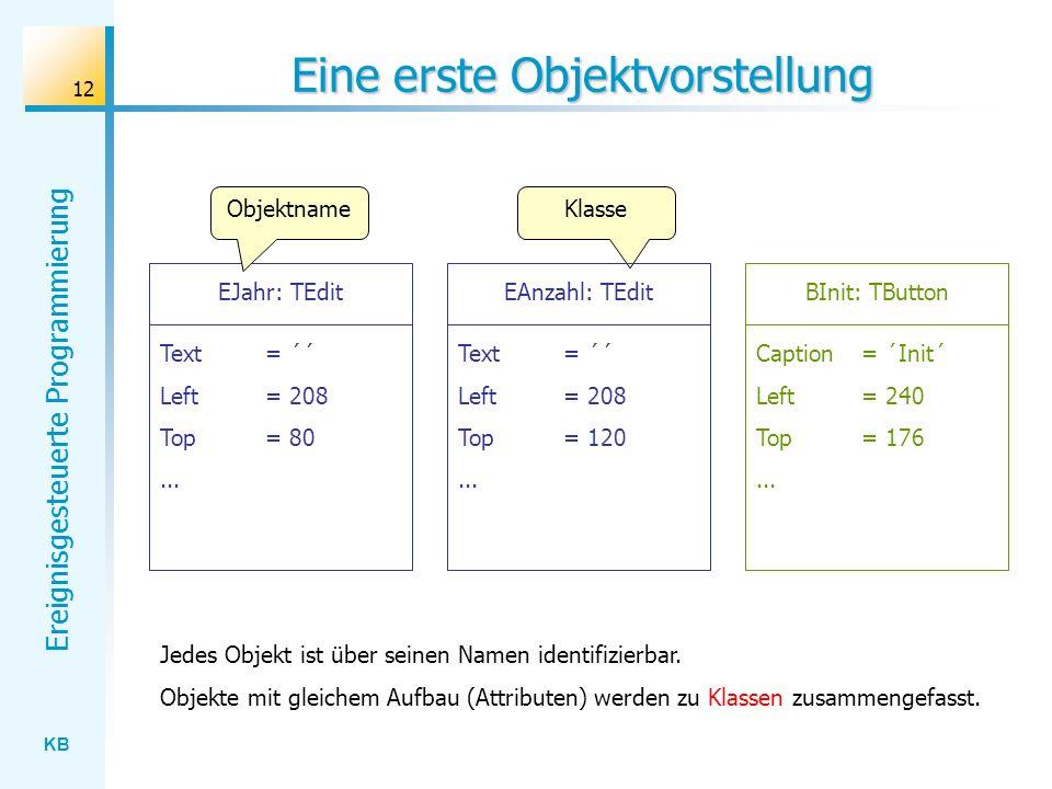 KB Ereignisgesteuerte Programmierung 12 Eine erste Objektvorstellung EJahr: TEdit Text = ´´ Left = 208 Top= 80... Klasse EAnzahl: TEdit Text = ´´ Left