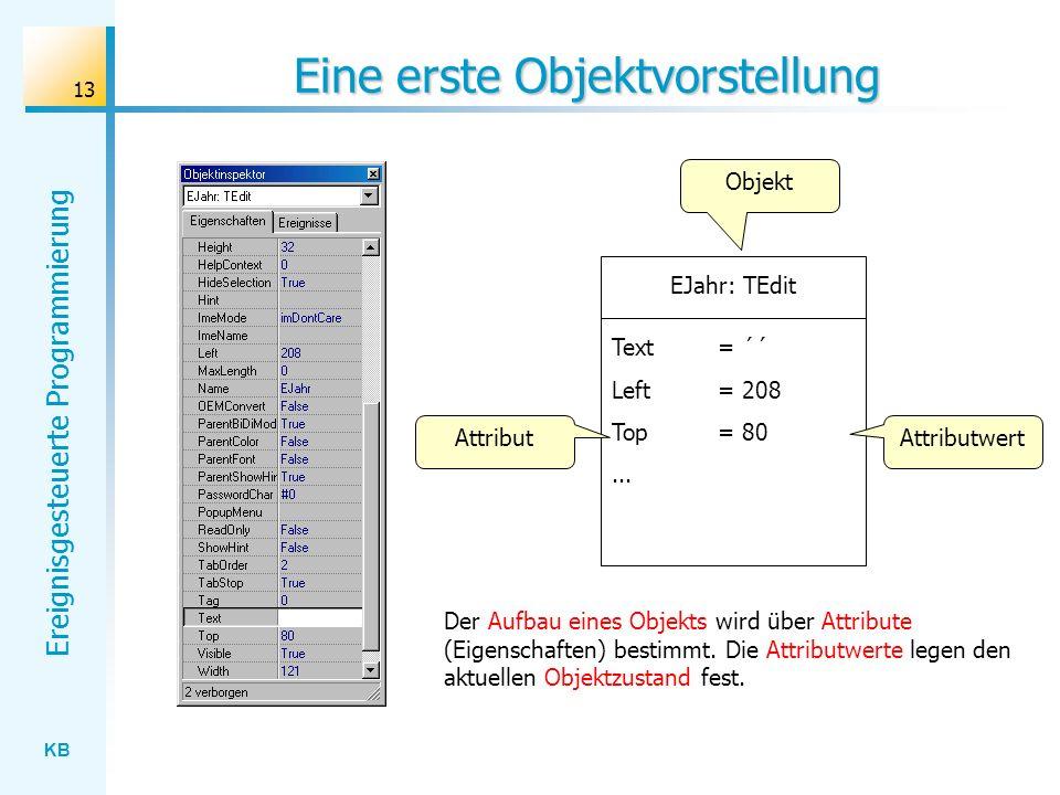 KB Ereignisgesteuerte Programmierung 13 Eine erste Objektvorstellung EJahr: TEdit Text = ´´ Left = 208 Top= 80... AttributAttributwert Der Aufbau eine