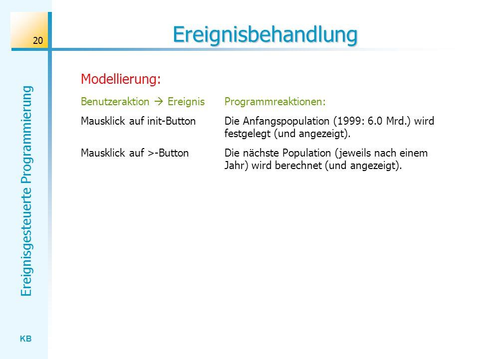 KB Ereignisgesteuerte Programmierung 20 Ereignisbehandlung Modellierung: Benutzeraktion Ereignis Mausklick auf init-Button Mausklick auf >-Button Prog