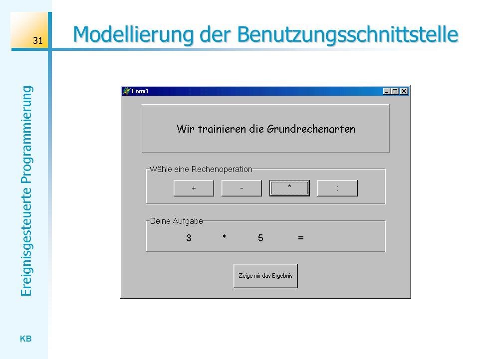KB Ereignisgesteuerte Programmierung 31 Modellierung der Benutzungsschnittstelle