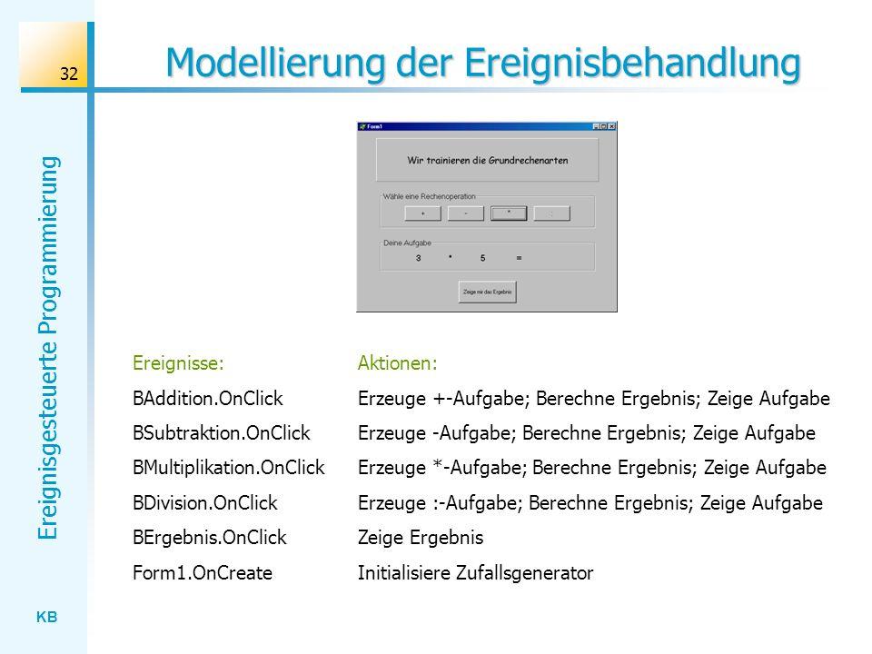 KB Ereignisgesteuerte Programmierung 32 Modellierung der Ereignisbehandlung Ereignisse: BAddition.OnClick BSubtraktion.OnClick BMultiplikation.OnClick