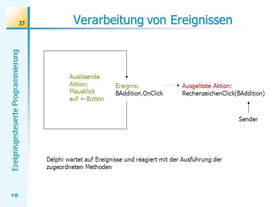 KB Ereignisgesteuerte Programmierung 37 Verarbeitung von Ereignissen Auslösende Aktion: Mausklick auf +-Button Ereignis: BAddition.OnClick Ausgelöste