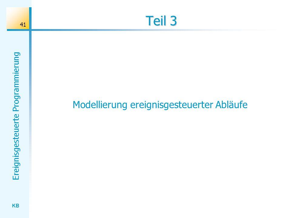 KB Ereignisgesteuerte Programmierung 41 Teil 3 Modellierung ereignisgesteuerter Abläufe