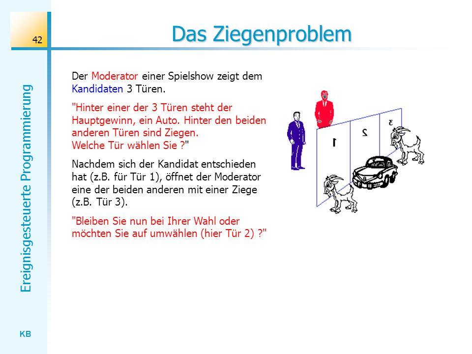 KB Ereignisgesteuerte Programmierung 42 Das Ziegenproblem Der Moderator einer Spielshow zeigt dem Kandidaten 3 Türen.