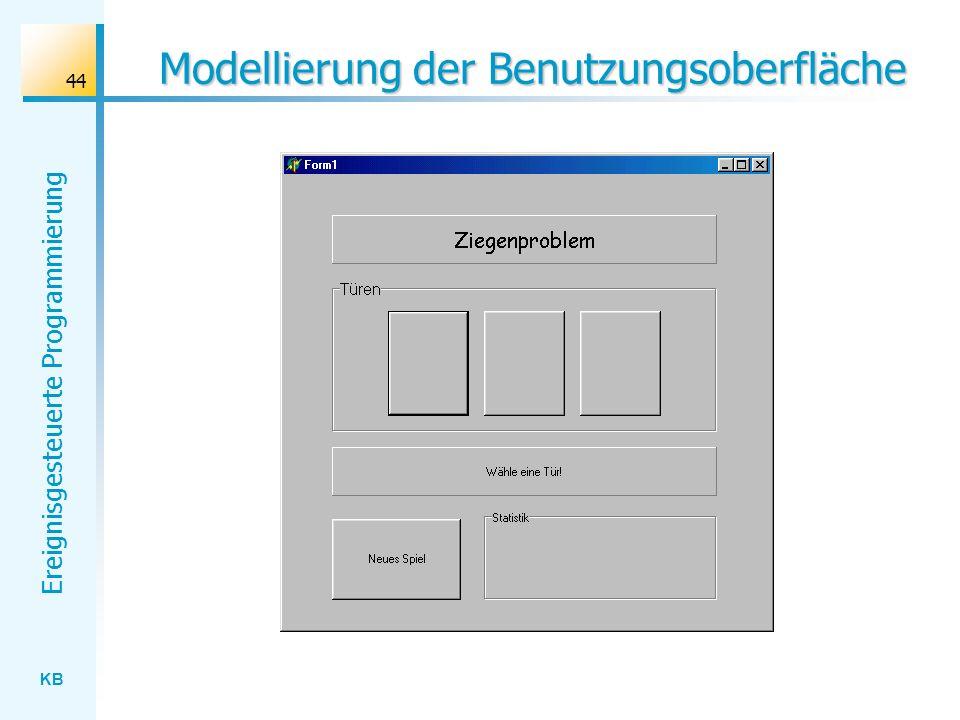 KB Ereignisgesteuerte Programmierung 44 Modellierung der Benutzungsoberfläche